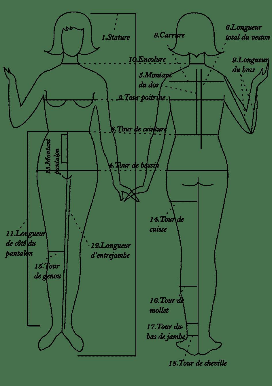 Les En Formations Couture Tutoriels Et Mesures Prises De Enjoycouture 3K1lFTJuc5