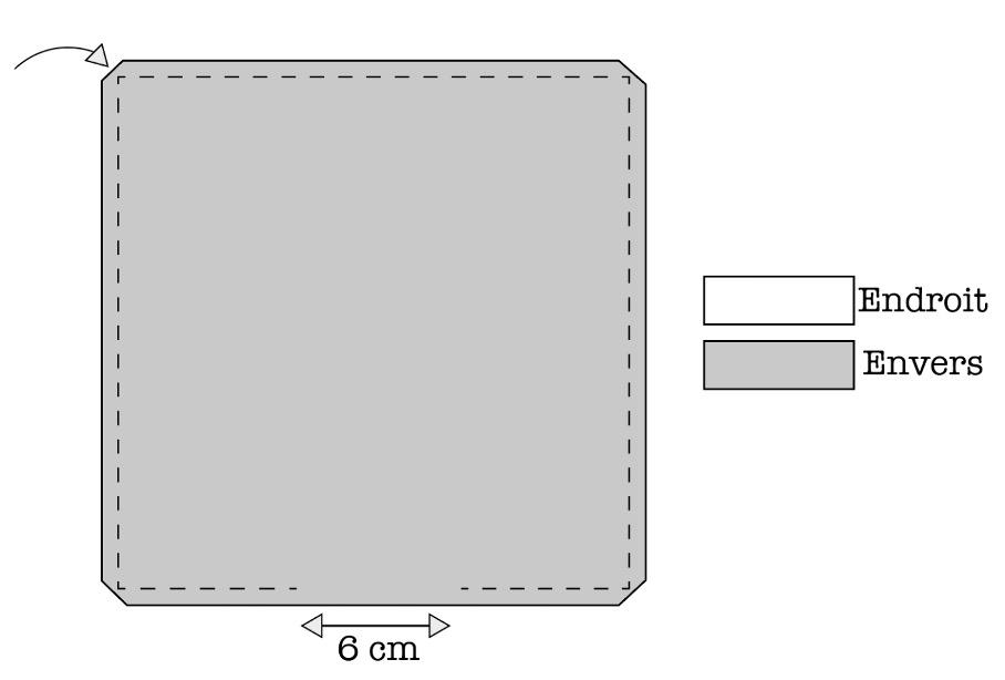 image 4 essuie-tout lavable